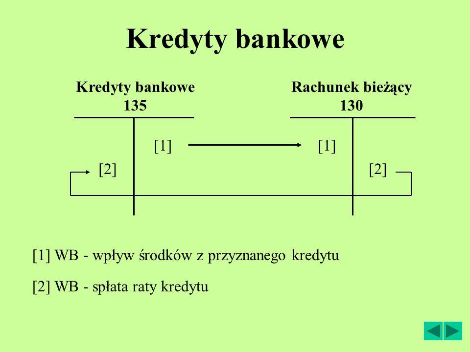Kredyty bankowe Kredyty bankowe 135 Rachunek bieżący 130 [1] [2]
